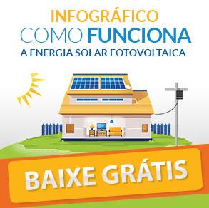 como funciona a energia solar infografico