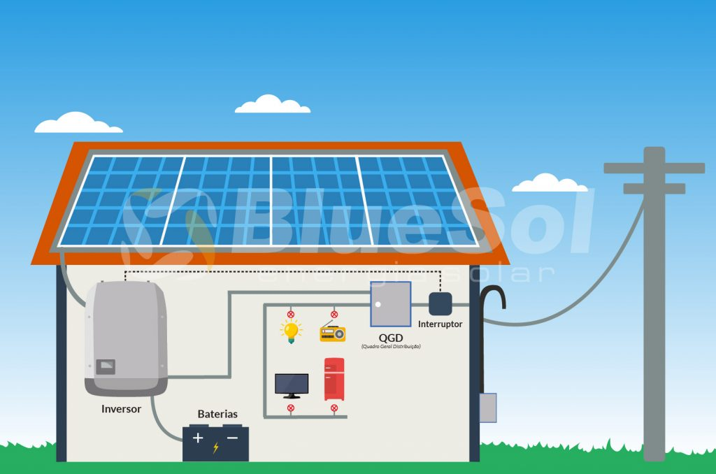 sistema fotovoltaico híbrido