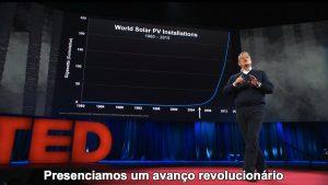 mercado de energia solar fotovoltaica