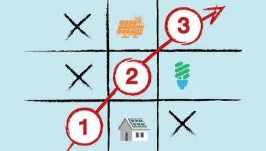 Sistema Fotovoltaico: 8 passos para gerar sua energia