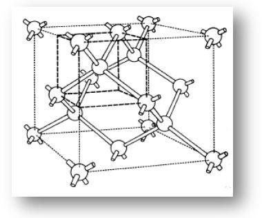 Cristal de Silício Intrínseco (Puro)