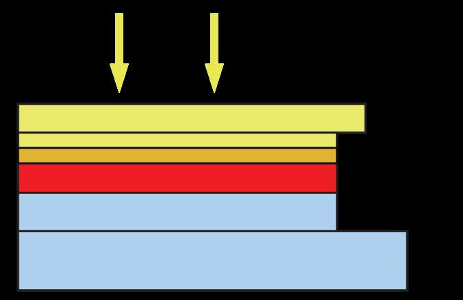 Célula Fotovoltaica CIGS