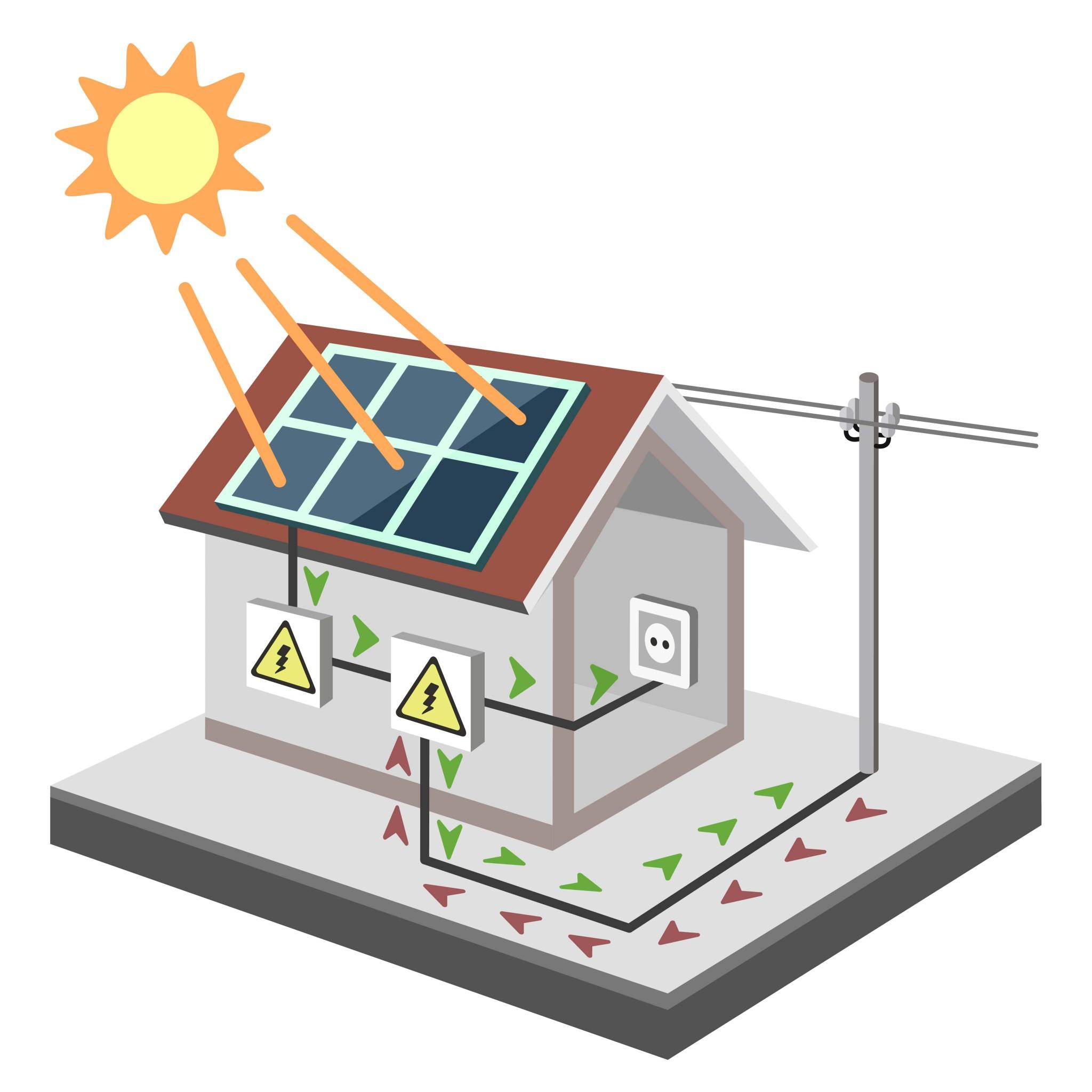 sistema fotovoltaico conectado à rede