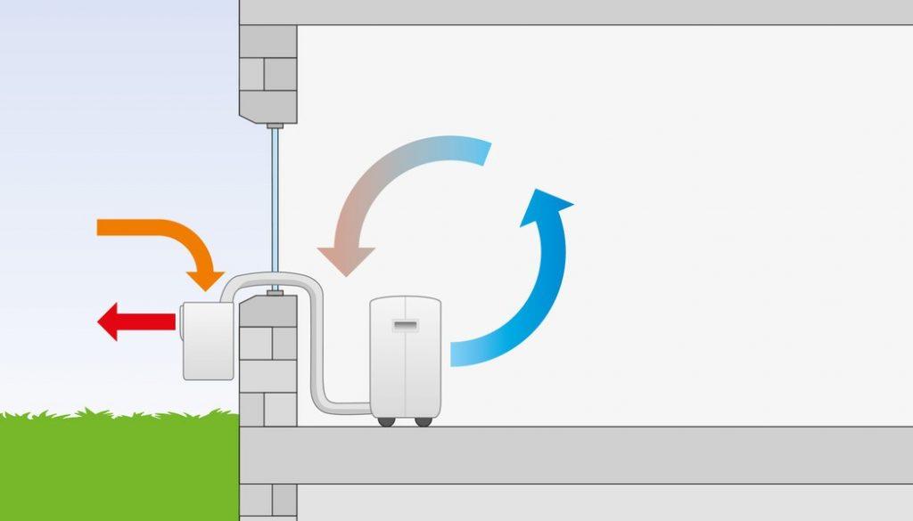 Energia-solar-para-ar-condicionado