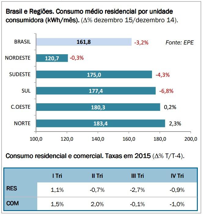 Consumo de energia ar condicionado split 30000 btus
