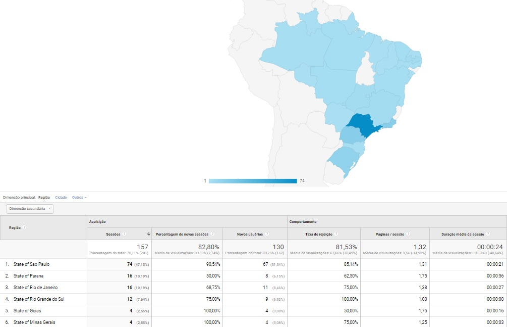 Informações demográficas do analytics informações geográficas do analytics 9e3d406a34
