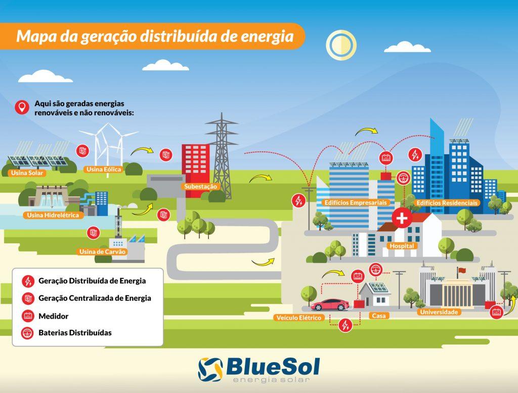 energia renovável no brasil _ mapa da geração elétrica no brasil