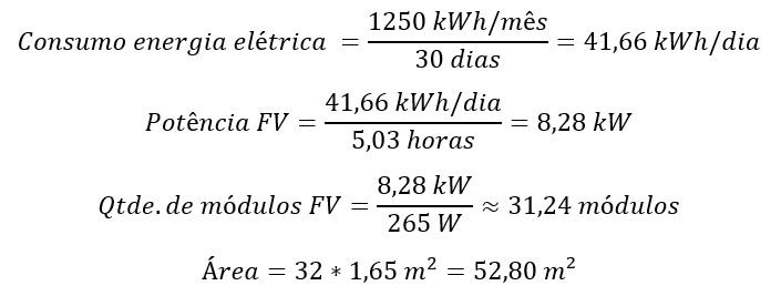 cálculo placa de energia solar casa grande