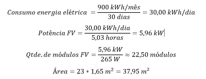 cálculo placas solares casa média