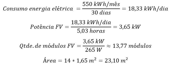 cálculo do número de placas de energia solar para casa pequena