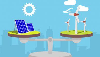energia eólica e solar