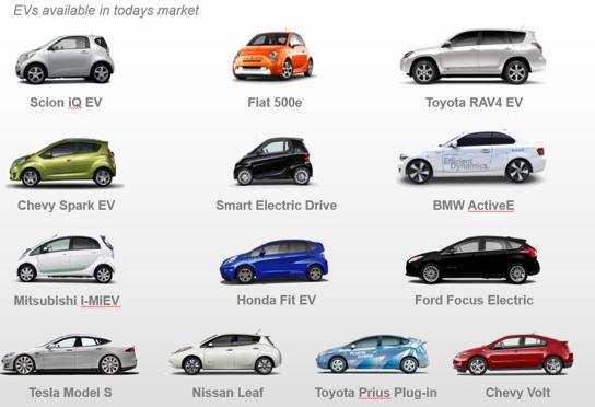 carros-eletricos-e-a-revolucao-energetica_imagem4