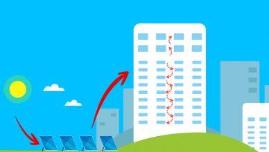 guia-como-multiplas-unidades-consumidoras-agora-podem-dividir-os-custos-e-repartir-os-lucros-da-energia-solar